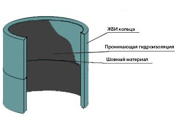 Квартиры материалы отзывы шумоизоляция потолка